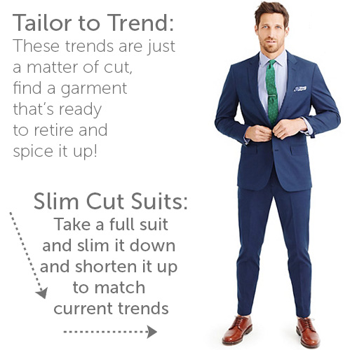 Tailor to Trend: Slim Fit Suit | Fit & Style